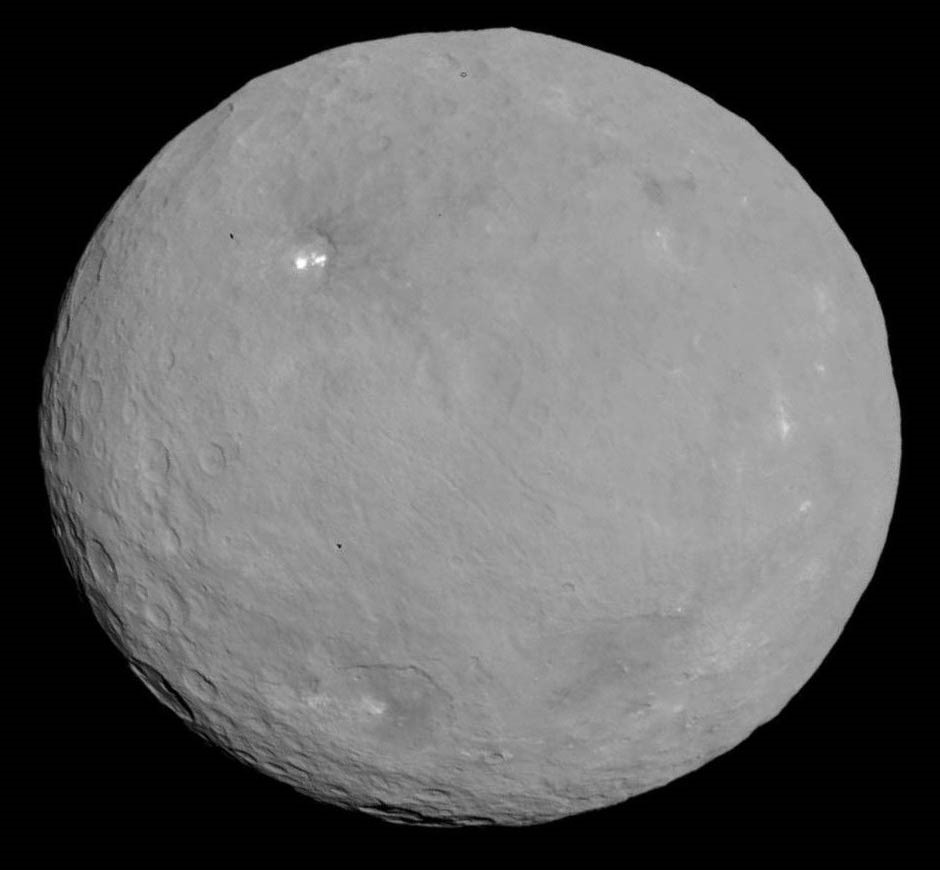 Ceres and the Asteroids - best telescope